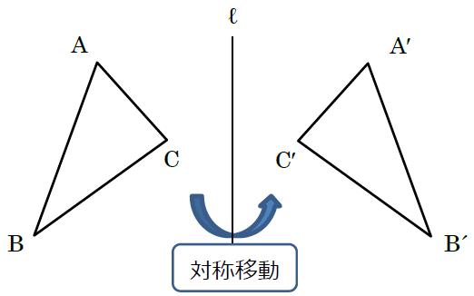 """【中1数学】イメージがわきにくい図形の対称移動を徹底解説!style=""""display:"""